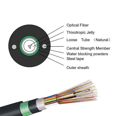 Direct Buried Aerial GYXTW Fiber Optical Cable